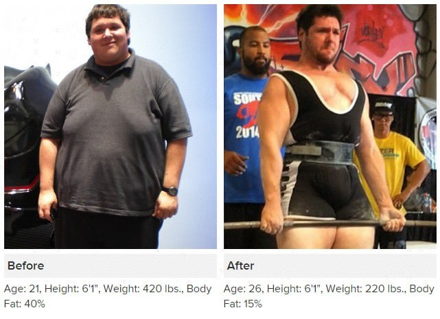 Jordan Grahm Transformation