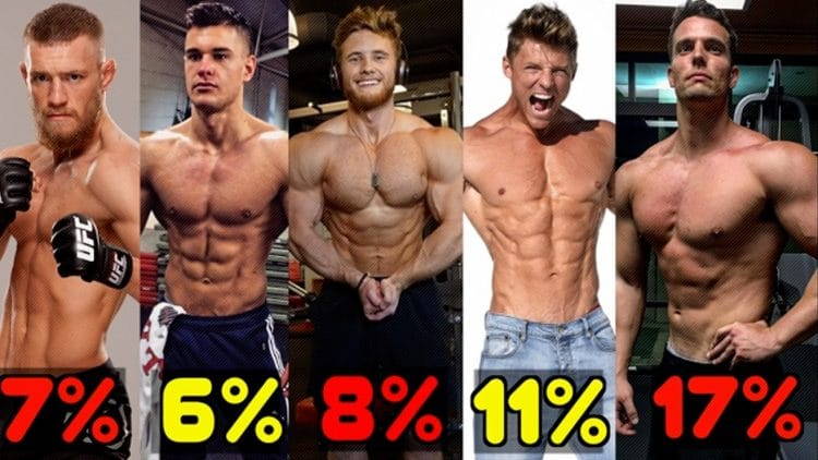 Body Fat % Examples