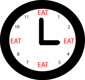 time-eating