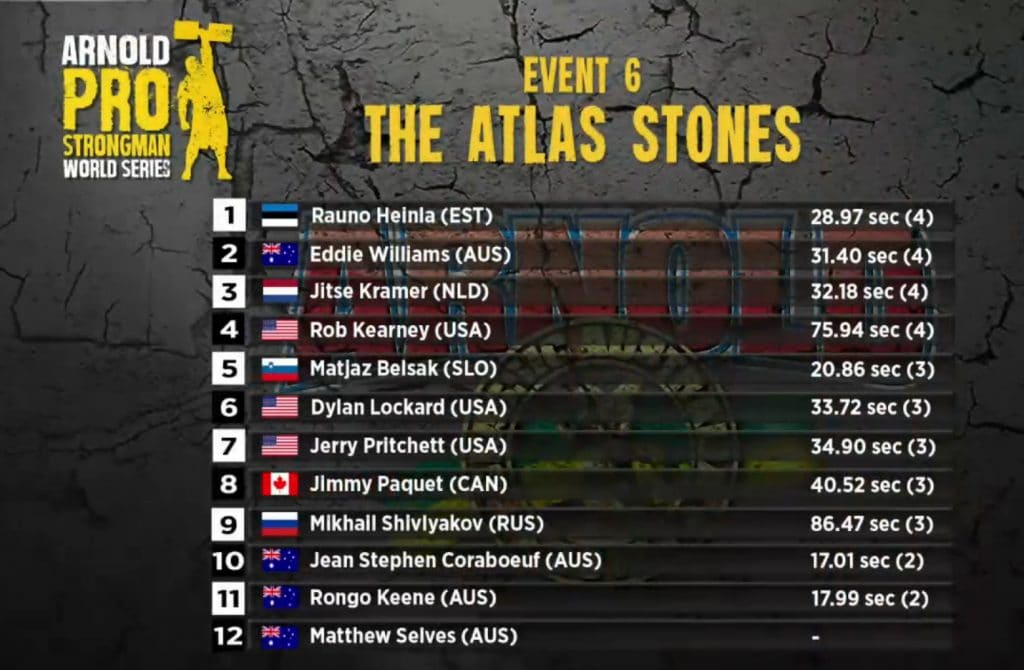 The Atlas Stones