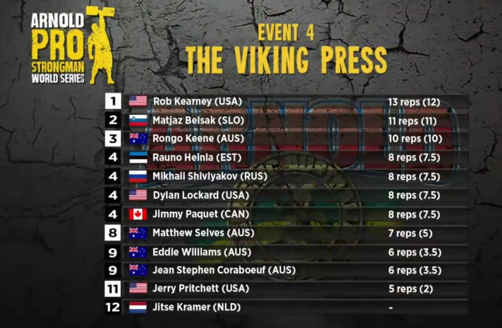 The Viking Press