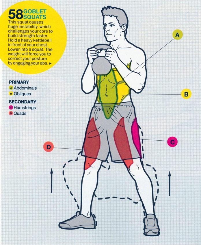 Goblet Squat Muscles