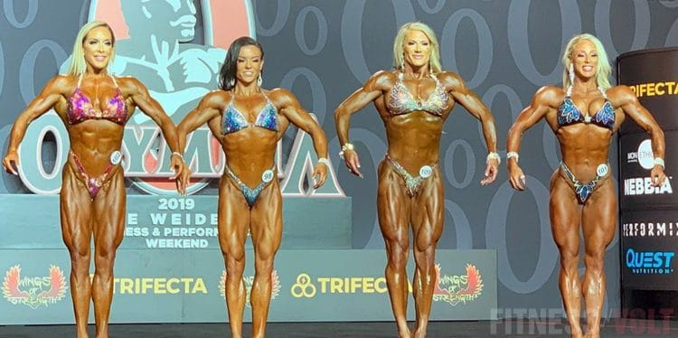 Fitness Olympia Callout Report