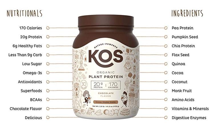 Kos Protein Powder Ingredients