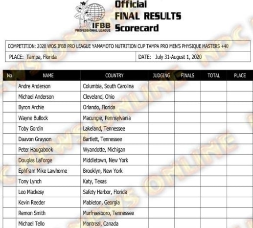 2020 Ifbb Tampa Final Results 7
