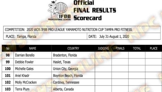 2020 Ifbb Tampa pro Final Results 9