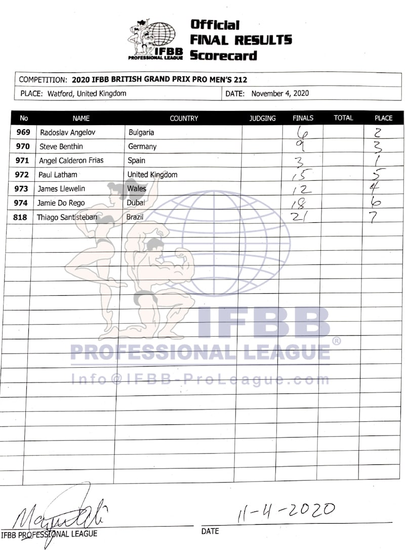 2020britishgrandprix2 Scorecard212