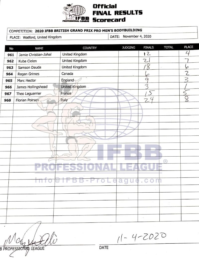 2020britishgrandprix2 Scorecardmbb