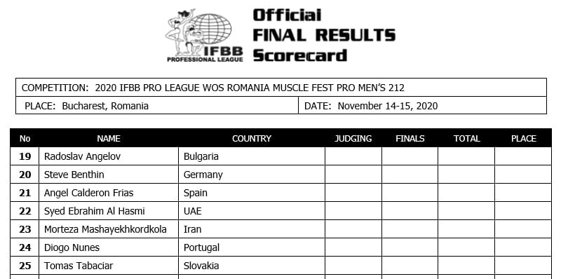 Mens 212 Bodybuilding Romania Muscle Fest 2020