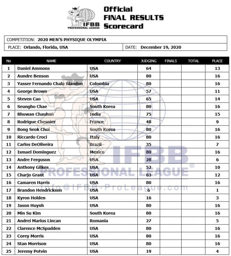 Mens Physique Official Scorecard 1