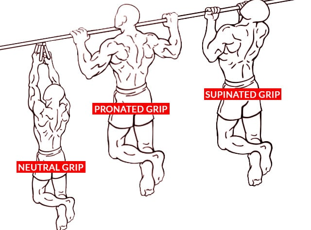 Pull Up Grip Variations
