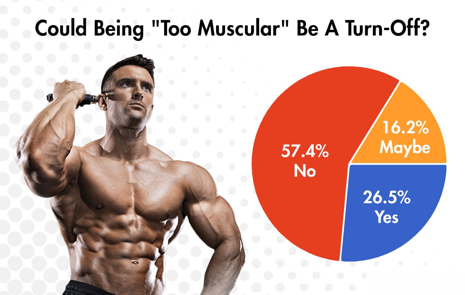Too Muscular