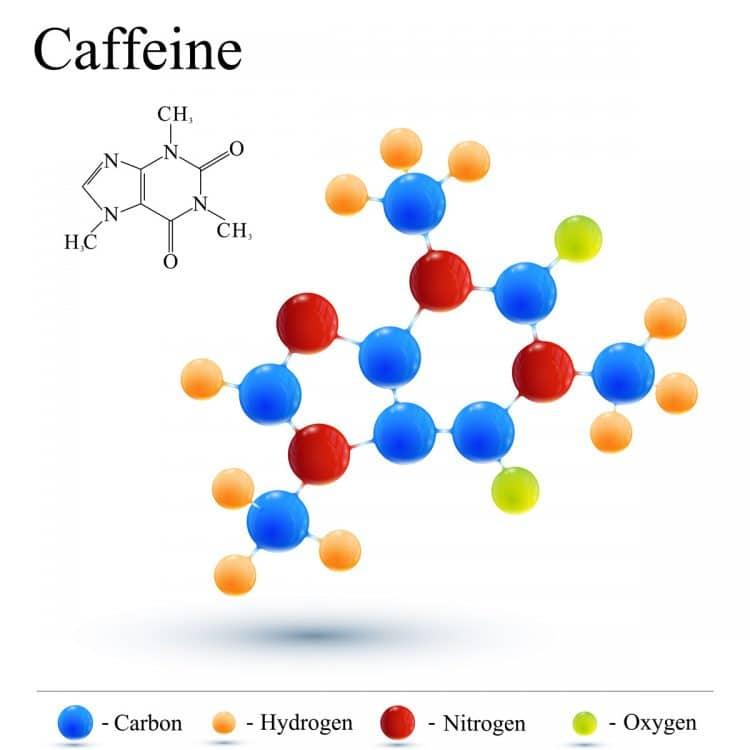 Chemical formula of Caffeine.