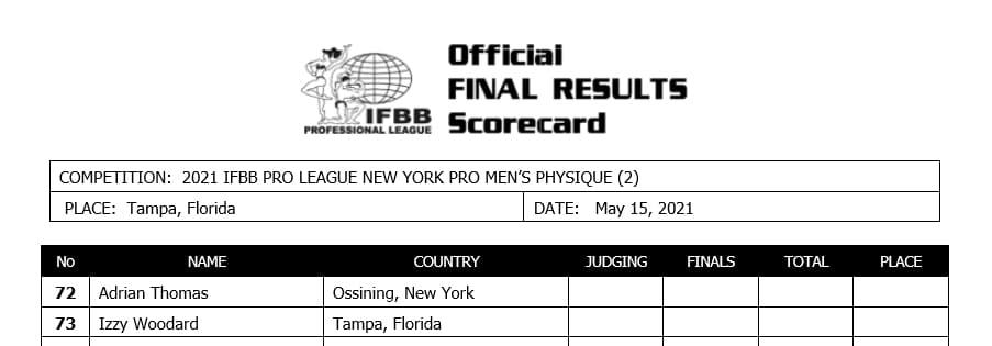 Men S Physique Scorecard 2