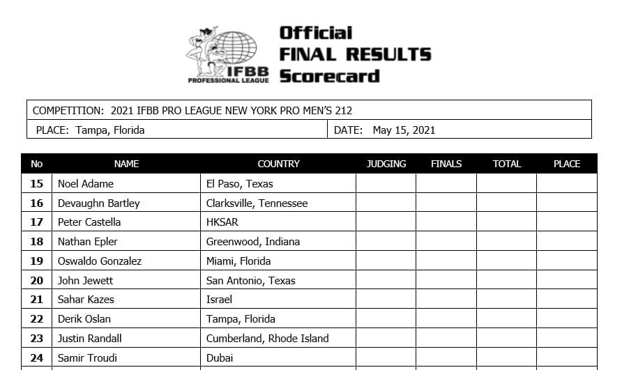 New York Pro 212 Division Scorecard
