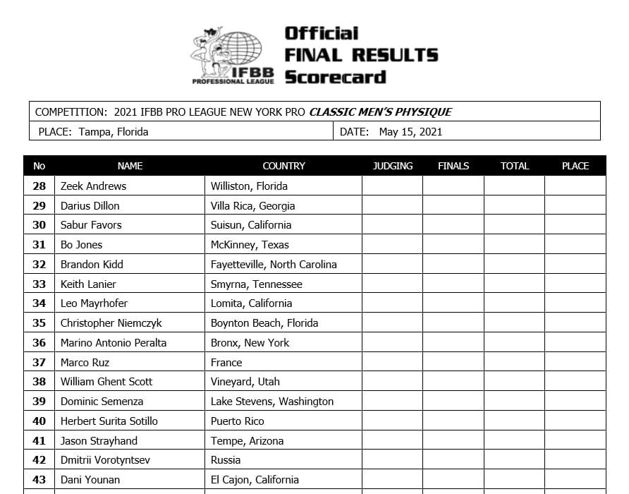 New York Pro Classic Physique Scorecard