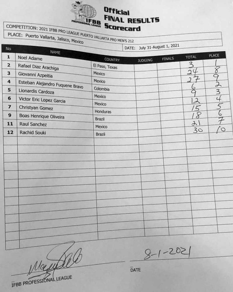 2021 Vallarta Bodyfit 212 Bodybuilding Scorecard