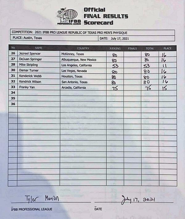 2021 Republic Of Texas Championship Men Physique Scorecard