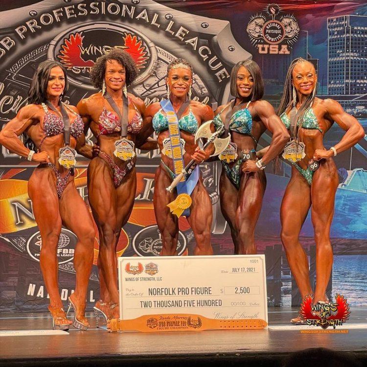 Norfolk Pro Figure Winner