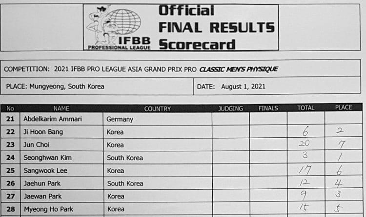 2021 Agp Korea Classic Physique