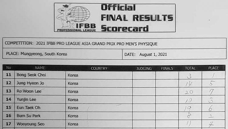 2021 Agp Korea Men Physique